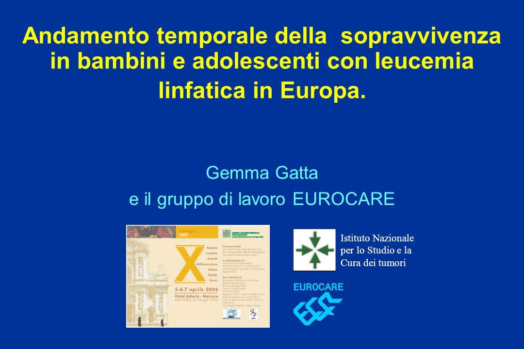Andamento temporale della sopravvivenza in bambini e adolescenti con leucemia linfatica in Europa. Gemma Gatta e il gruppo di lavoro EUROCARE Istituto
