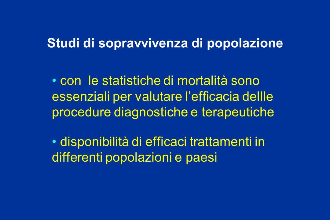 Studi di sopravvivenza di popolazione con le statistiche di mortalità sono essenziali per valutare lefficacia dellle procedure diagnostiche e terapeut