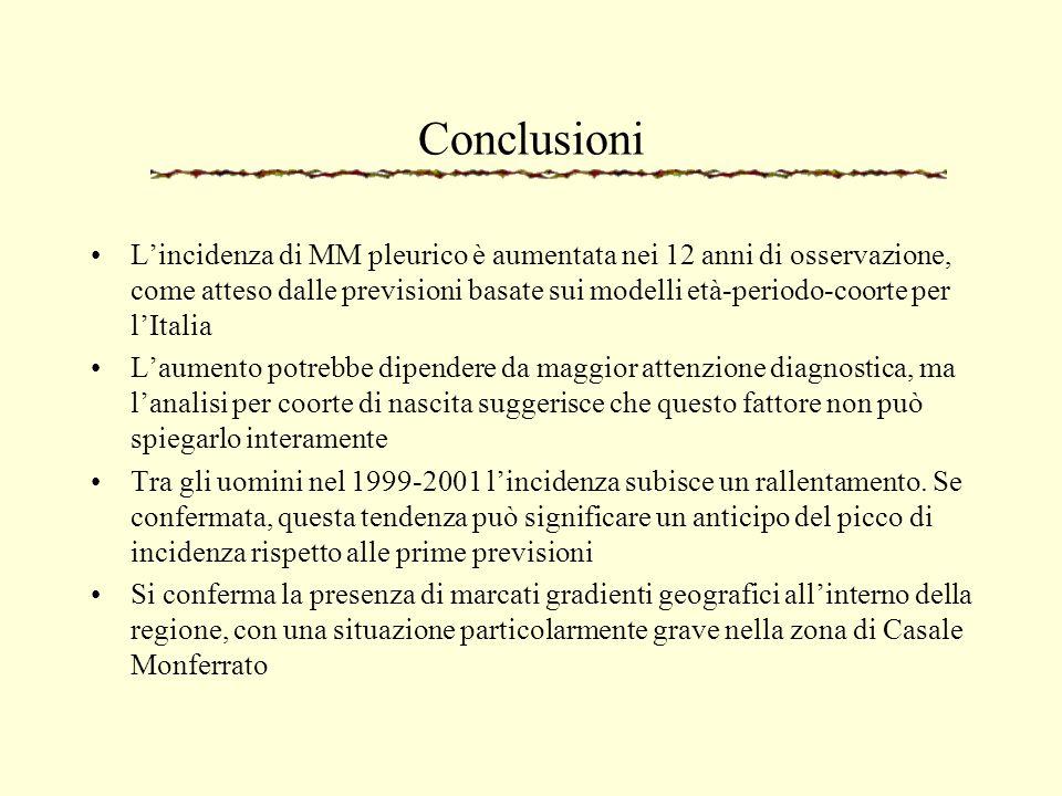 Conclusioni Lincidenza di MM pleurico è aumentata nei 12 anni di osservazione, come atteso dalle previsioni basate sui modelli età-periodo-coorte per