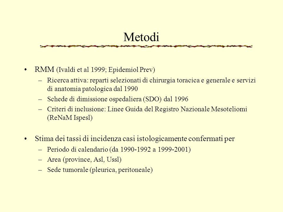 Metodi RMM (Ivaldi et al 1999; Epidemiol Prev) –Ricerca attiva: reparti selezionati di chirurgia toracica e generale e servizi di anatomia patologica