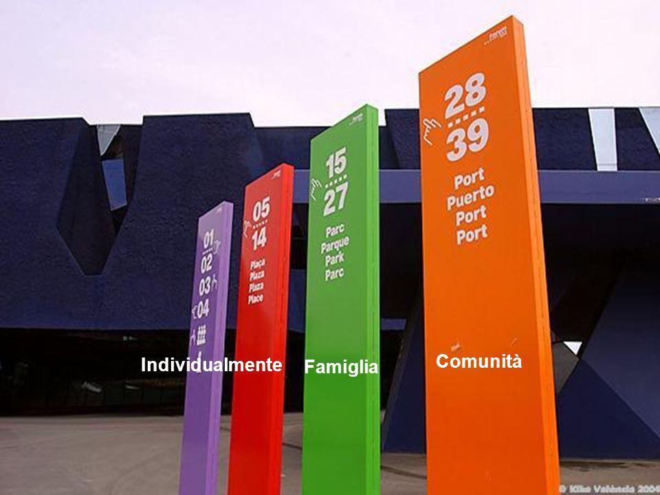 Individualmente Comunità Famiglia