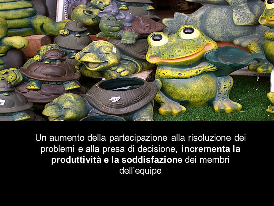 Un aumento della partecipazione alla risoluzione dei problemi e alla presa di decisione, incrementa la produttività e la soddisfazione dei membri dellequipe