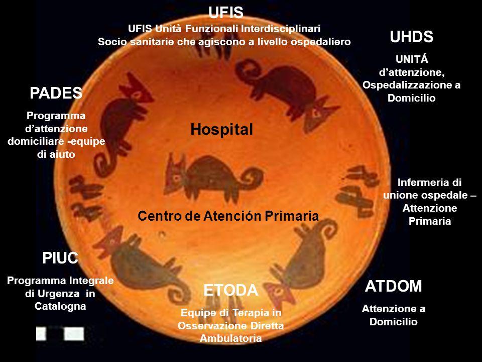 Centro de Atención Primaria UHDS UNITÁ dattenzione, Ospedalizzazione a Domicilio Infermeria di unione ospedale – Attenzione Primaria ATDOM Attenzione a Domicilio PIUC Programma Integrale di Urgenza in Catalogna PADES Programma dattenzione domiciliare -equipe di aiuto UFIS UFIS Unità Funzionali Interdisciplinari Socio sanitarie che agiscono a livello ospedaliero ETODA Equipe di Terapia in Osservazione Diretta Ambulatoria Hospital