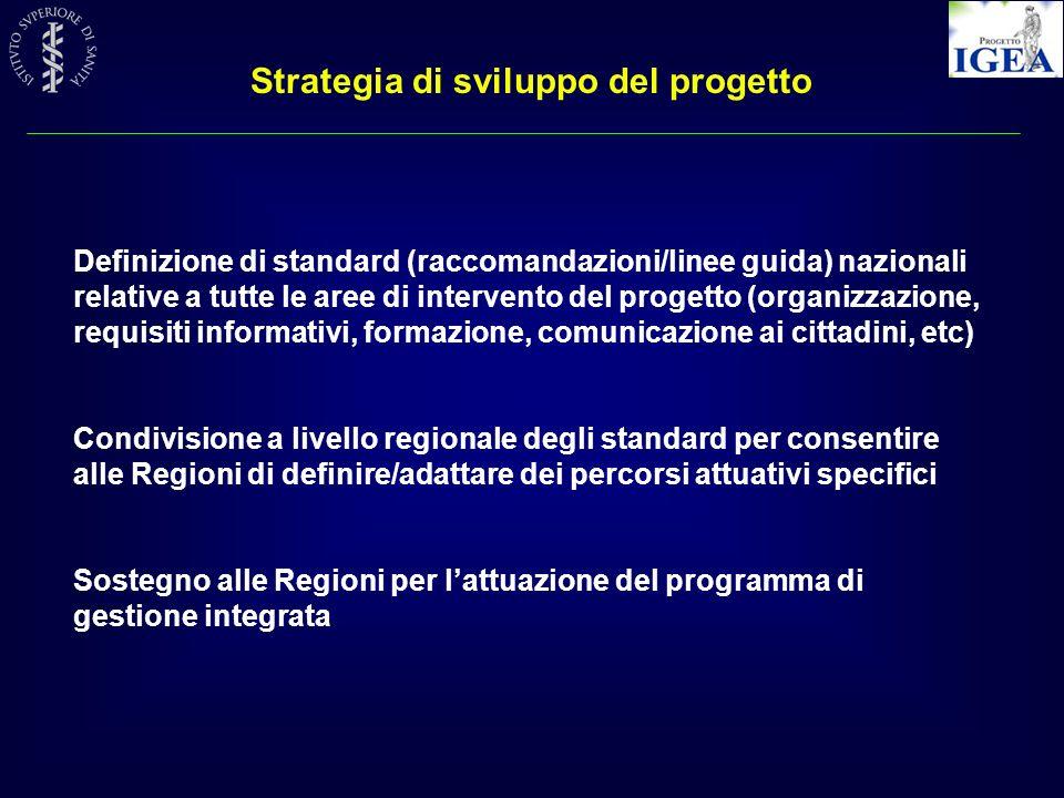 Strategia di sviluppo del progetto Definizione di standard (raccomandazioni/linee guida) nazionali relative a tutte le aree di intervento del progetto