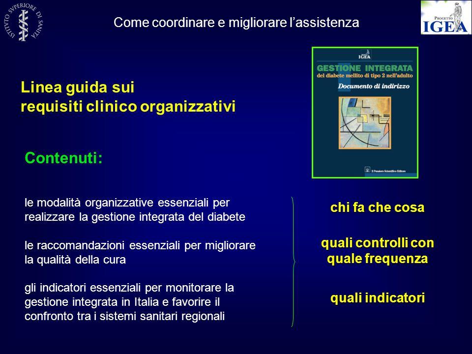 Contenuti: le modalità organizzative essenziali per realizzare la gestione integrata del diabete le raccomandazioni essenziali per migliorare la quali