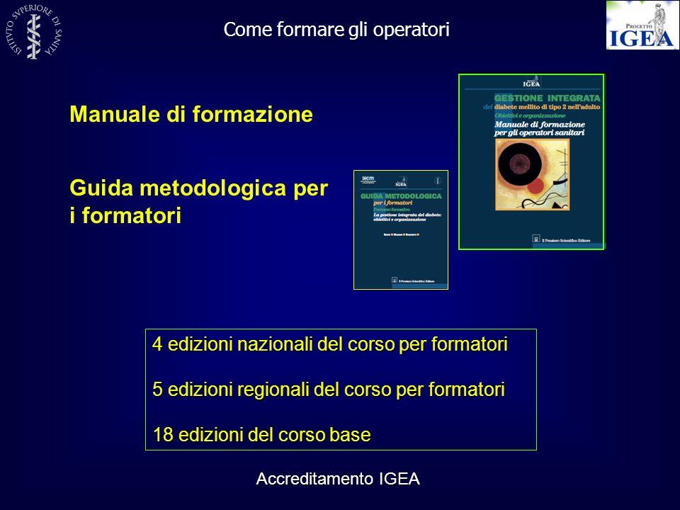 Manuale di formazione Come formare gli operatori Guida metodologica per i formatori 4 edizioni nazionali del corso per formatori 5 edizioni regionali