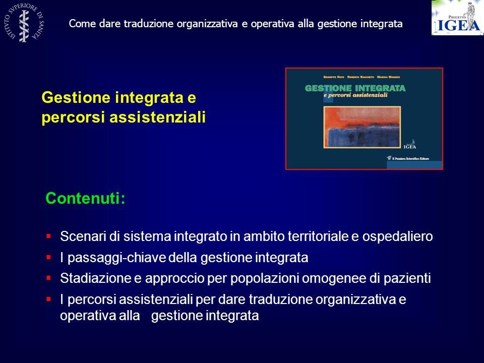 Come dare traduzione organizzativa e operativa alla gestione integrata Gestione integrata e percorsi assistenziali Scenari di sistema integrato in amb