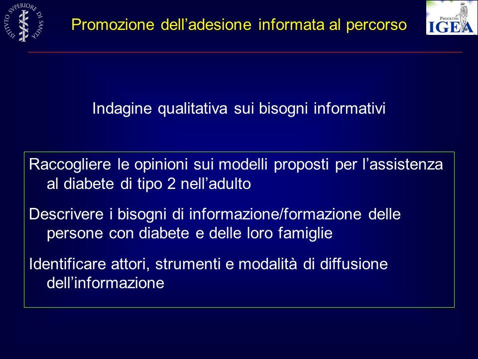 Promozione delladesione informata al percorso Indagine qualitativa sui bisogni informativi Raccogliere le opinioni sui modelli proposti per lassistenz