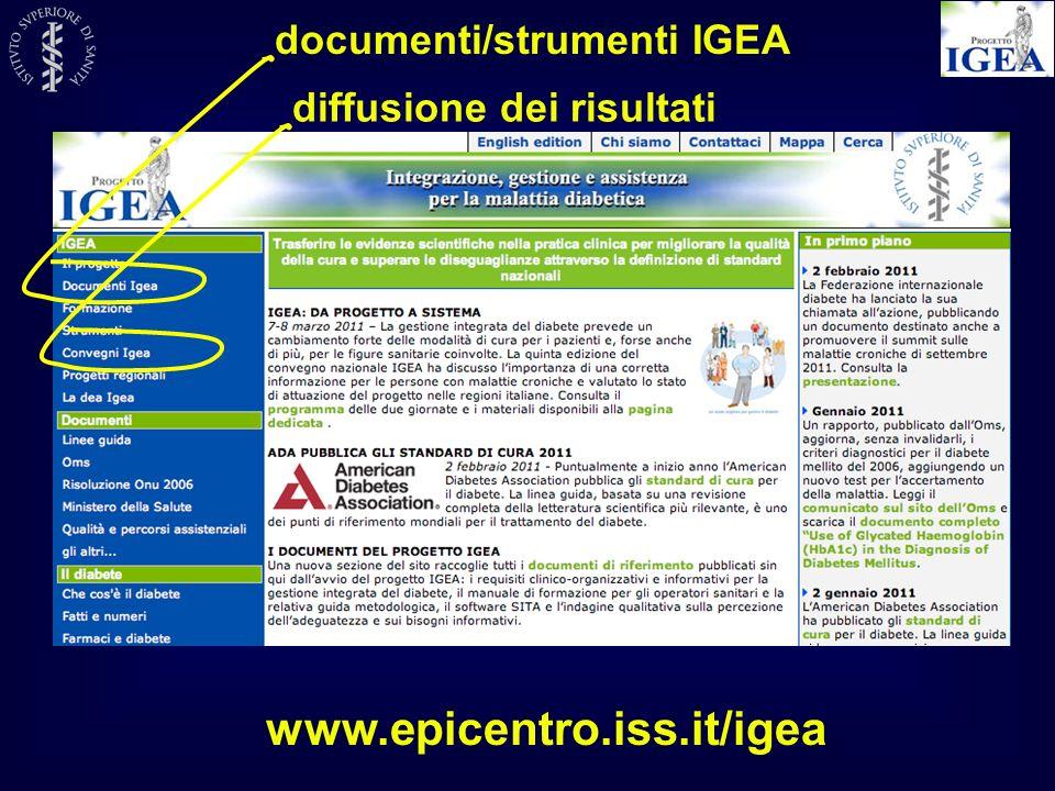 documenti/strumenti IGEA www.epicentro.iss.it/igea diffusione dei risultati
