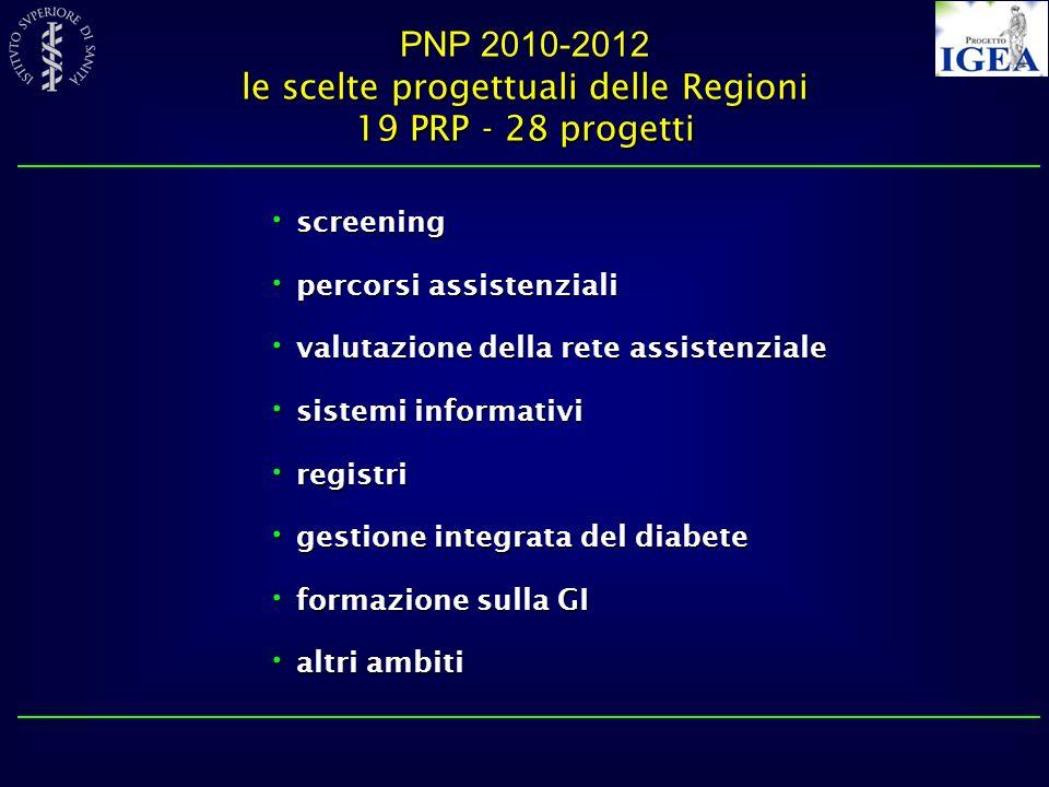 le scelte progettuali delle Regioni 19 PRP - 28 progetti PNP 2010-2012 le scelte progettuali delle Regioni 19 PRP - 28 progetti screening screening pe
