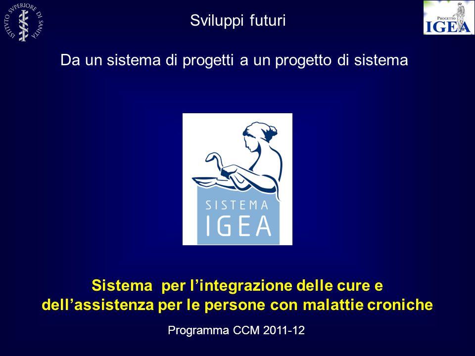 Sistema per lintegrazione delle cure e dellassistenza per le persone con malattie croniche Programma CCM 2011-12 Sviluppi futuri Da un sistema di prog