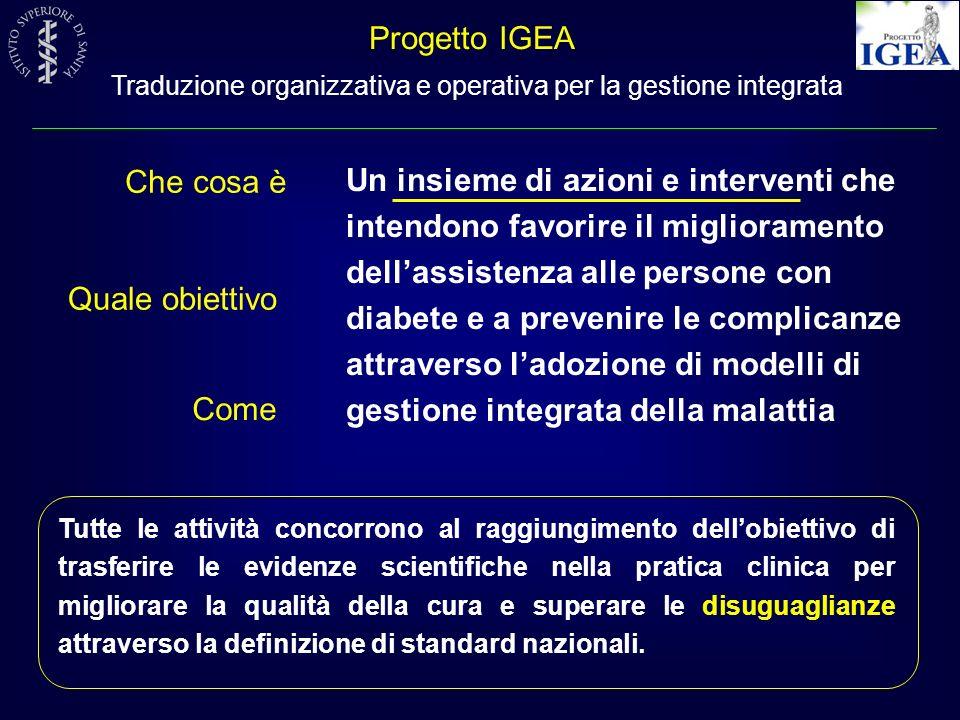 Sistema per lintegrazione delle cure e dellassistenza per le persone con malattie croniche Programma CCM 2011-12 Sviluppi futuri Da un sistema di progetti a un progetto di sistema