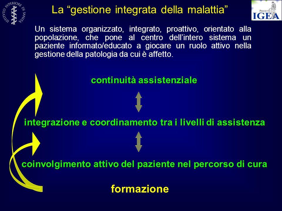 integrazione e coordinamento tra i livelli di assistenza coinvolgimento attivo del paziente nel percorso di cura continuità assistenziale La gestione