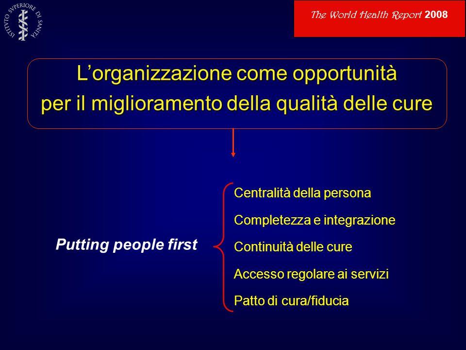 Lorganizzazione come opportunità per il miglioramento della qualità delle cure Putting people first Centralità della persona Completezza e integrazion