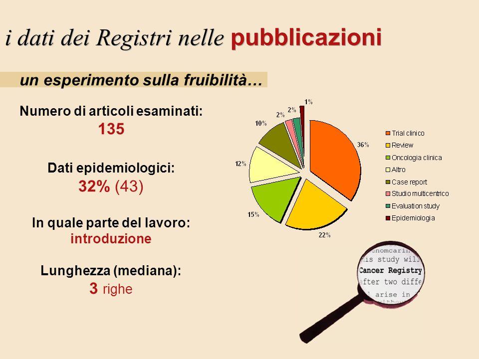 i dati dei Registri nelle pubblicazioni un esperimento sulla fruibilità… Numero di articoli esaminati: 135 Dati epidemiologici: 32% (43) In quale part