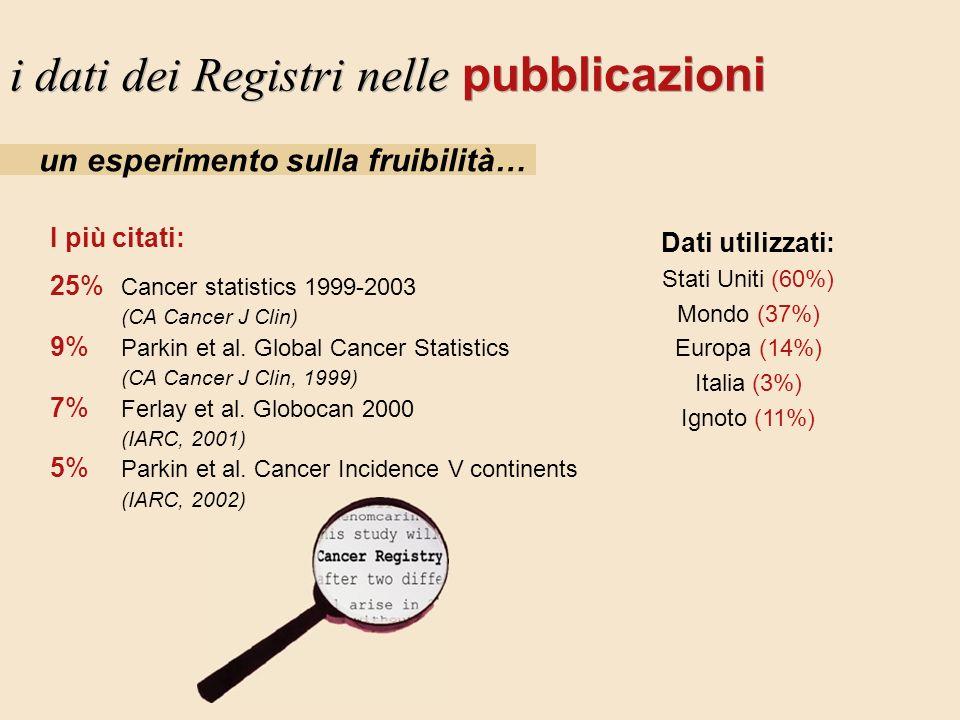 i dati dei Registri nelle pubblicazioni un esperimento sulla fruibilità… I più citati: 25% Cancer statistics 1999-2003 (CA Cancer J Clin) 9% Parkin et