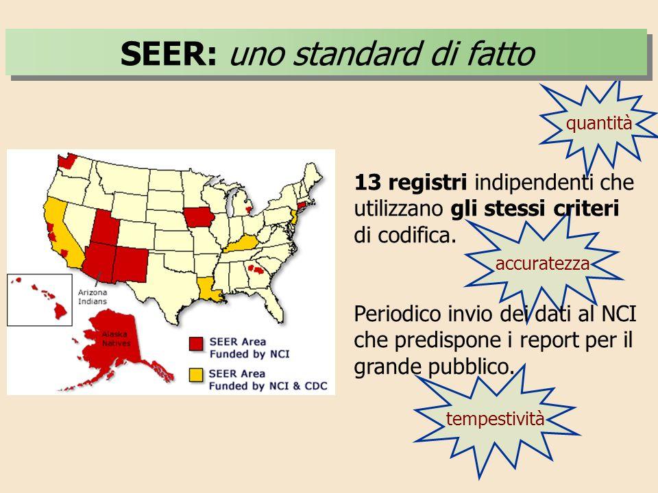 quantità accuratezza SEER: uno standard di fatto 13 registri indipendenti che utilizzano gli stessi criteri di codifica. Periodico invio dei dati al N