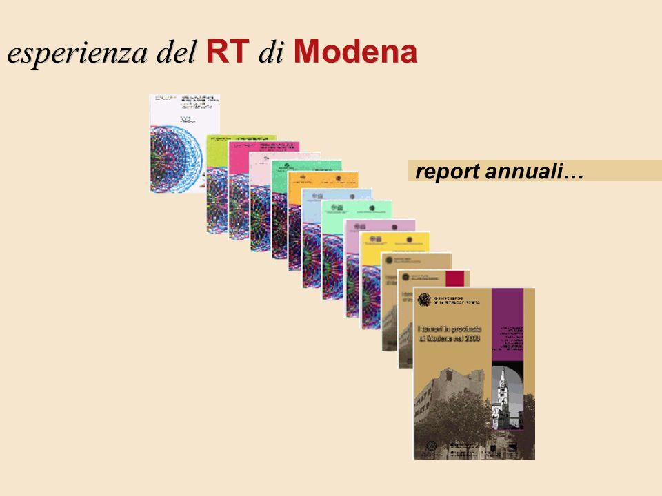report annuali… esperienza del RT di Modena