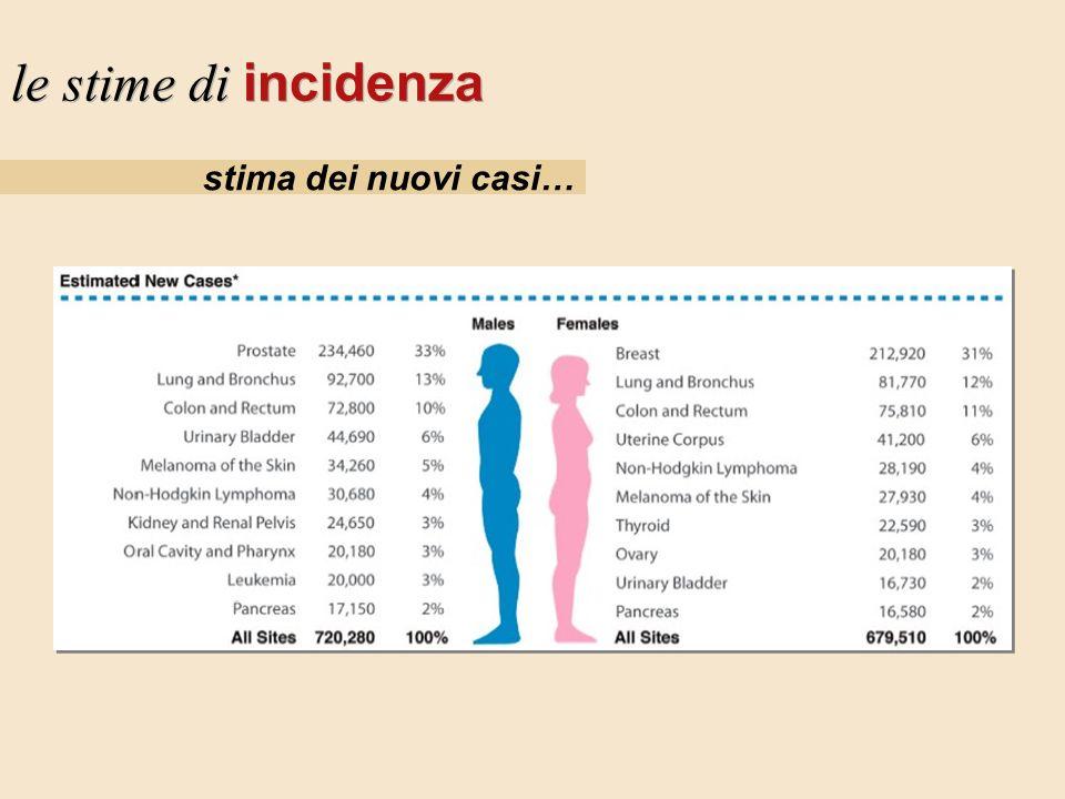stima dei nuovi casi… le stime di incidenza