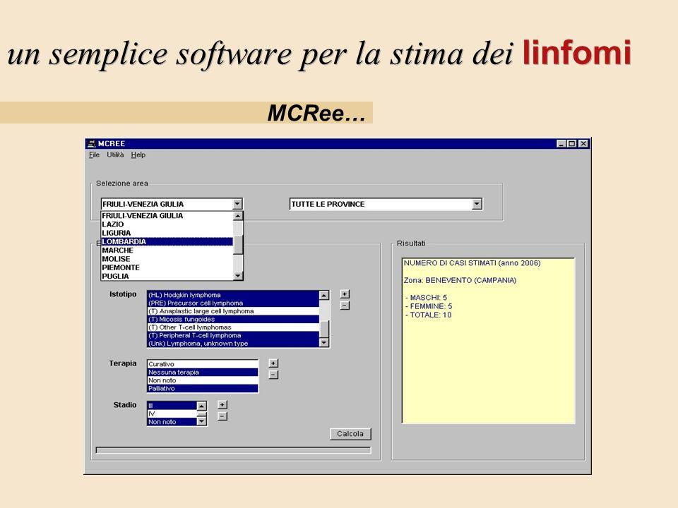MCRee… un semplice software per la stima dei linfomi