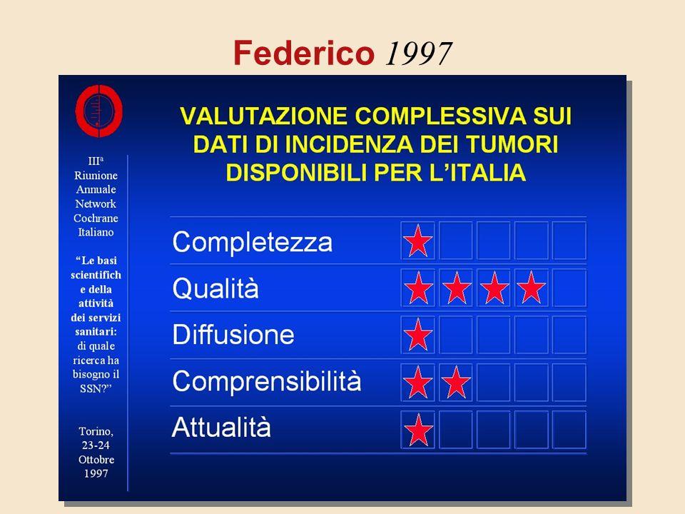 Federico 1997