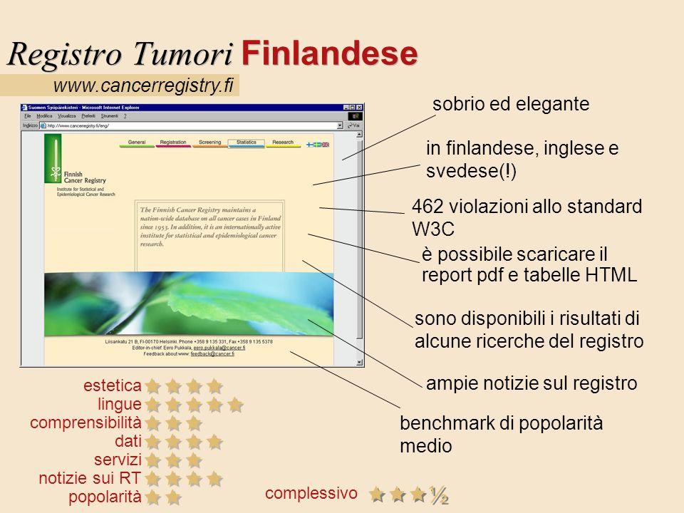 www.cancerregistry.fi Registro Tumori Finlandese estetica lingue comprensibilità dati servizi notizie sui RT popolarità sobrio ed elegante in finlande