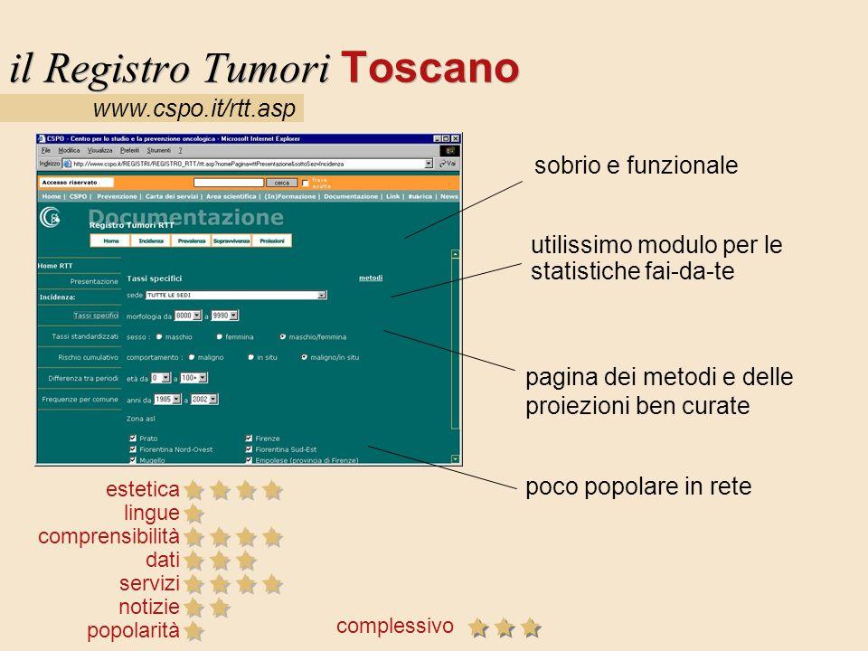 www.cspo.it/rtt.asp il Registro Tumori Toscano estetica lingue comprensibilità dati servizi notizie popolarità sobrio e funzionale utilissimo modulo p