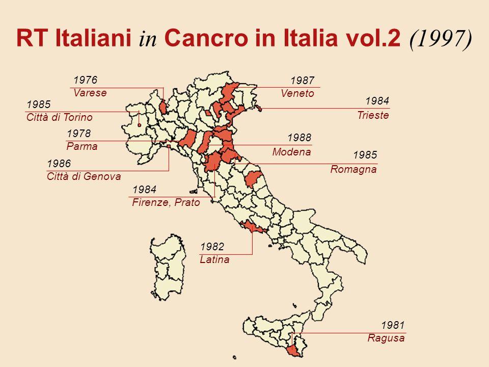 RT Italiani in Cancro in Italia vol.2 (1997) 1985 Città di Torino 1981 Ragusa 1982 Latina 1984 Trieste 1985 Romagna 1986 Città di Genova 1988 Modena 1