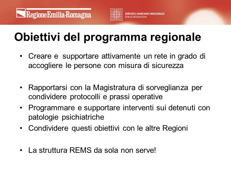 Obiettivi del programma regionale Creare e supportare attivamente un rete in grado di accogliere le persone con misura di sicurezza Rapportarsi con la