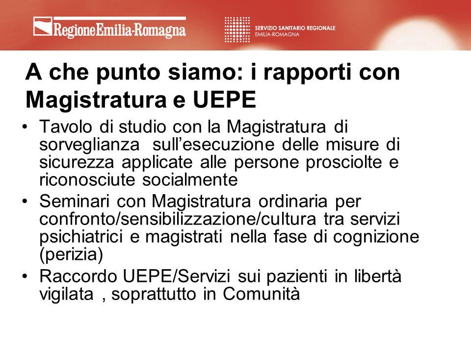 A che punto siamo: i rapporti con Magistratura e UEPE Tavolo di studio con la Magistratura di sorveglianza sullesecuzione delle misure di sicurezza ap