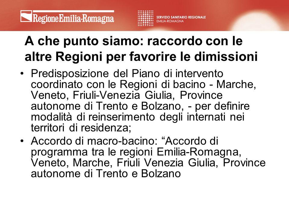 A che punto siamo: raccordo con le altre Regioni per favorire le dimissioni Predisposizione del Piano di intervento coordinato con le Regioni di bacin