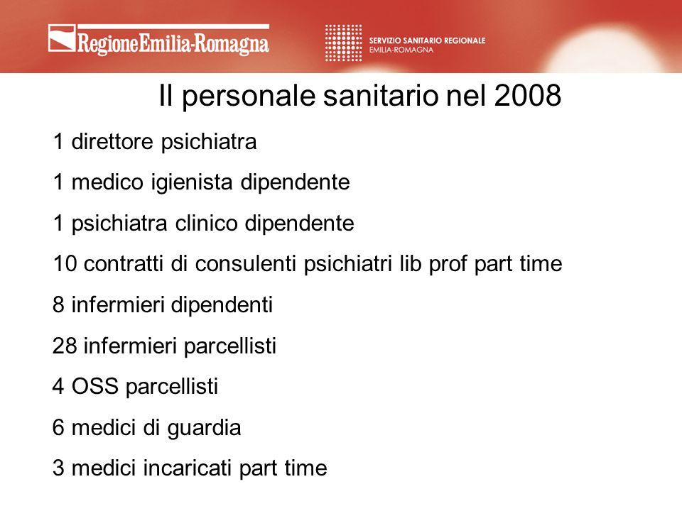 Il personale sanitario nel 2008 1 direttore psichiatra 1 medico igienista dipendente 1 psichiatra clinico dipendente 10 contratti di consulenti psichi