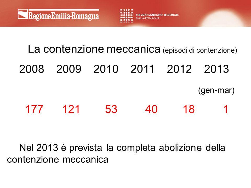 La contenzione meccanica (episodi di contenzione) 2008 2009 2010 2011 2012 2013 (gen-mar) 177 121 53 40 18 1 Nel 2013 è prevista la completa abolizion
