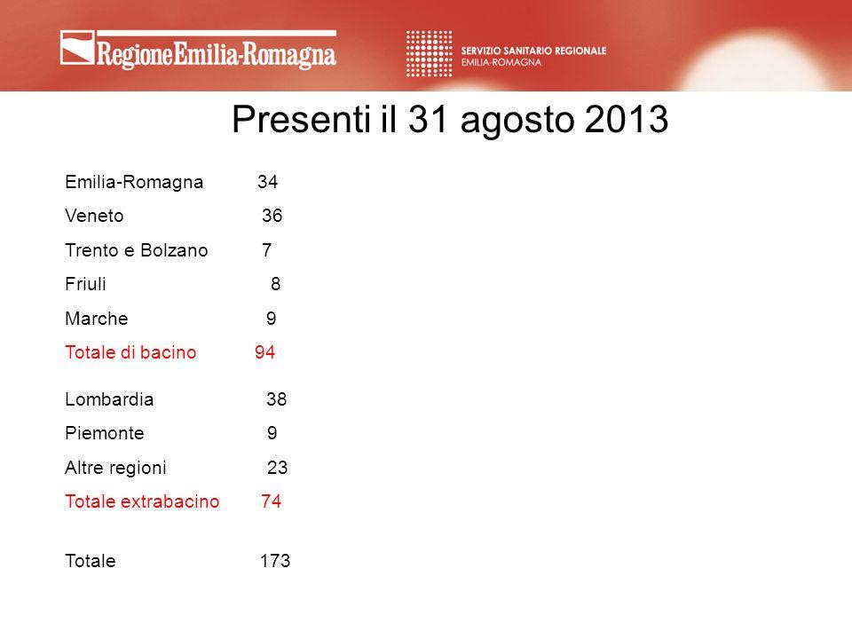 Presenti il 31 agosto 2013 Emilia-Romagna 34 Veneto 36 Trento e Bolzano 7 Friuli 8 Marche 9 Totale di bacino 94 Lombardia 38 Piemonte 9 Altre regioni