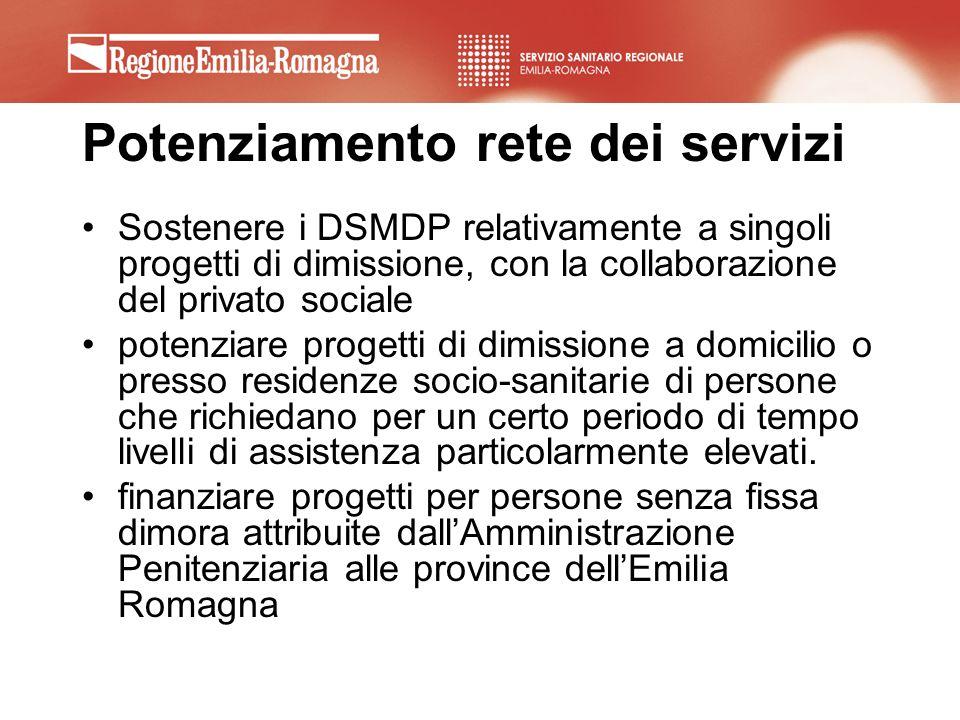 Potenziamento rete dei servizi Sostenere i DSMDP relativamente a singoli progetti di dimissione, con la collaborazione del privato sociale potenziare