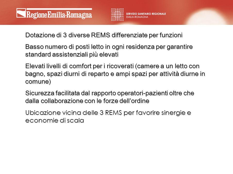 Dotazione di 3 diverse REMS differenziate per funzioni Basso numero di posti letto in ogni residenza per garantire standard assistenziali più elevati