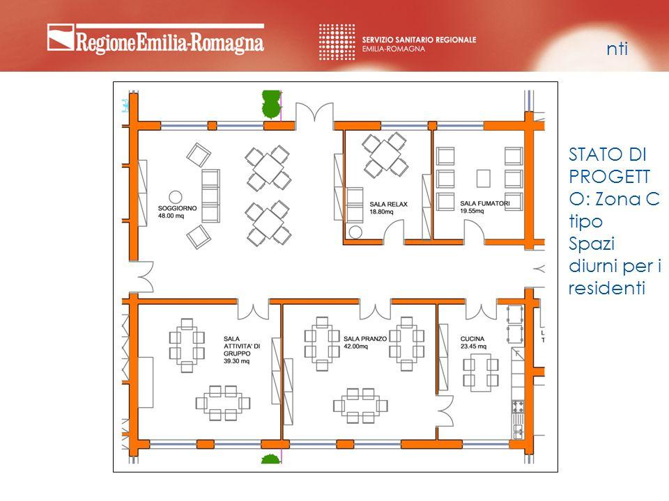 nti STATO DI PROGETT O: Zona C tipo Spazi diurni per i residenti