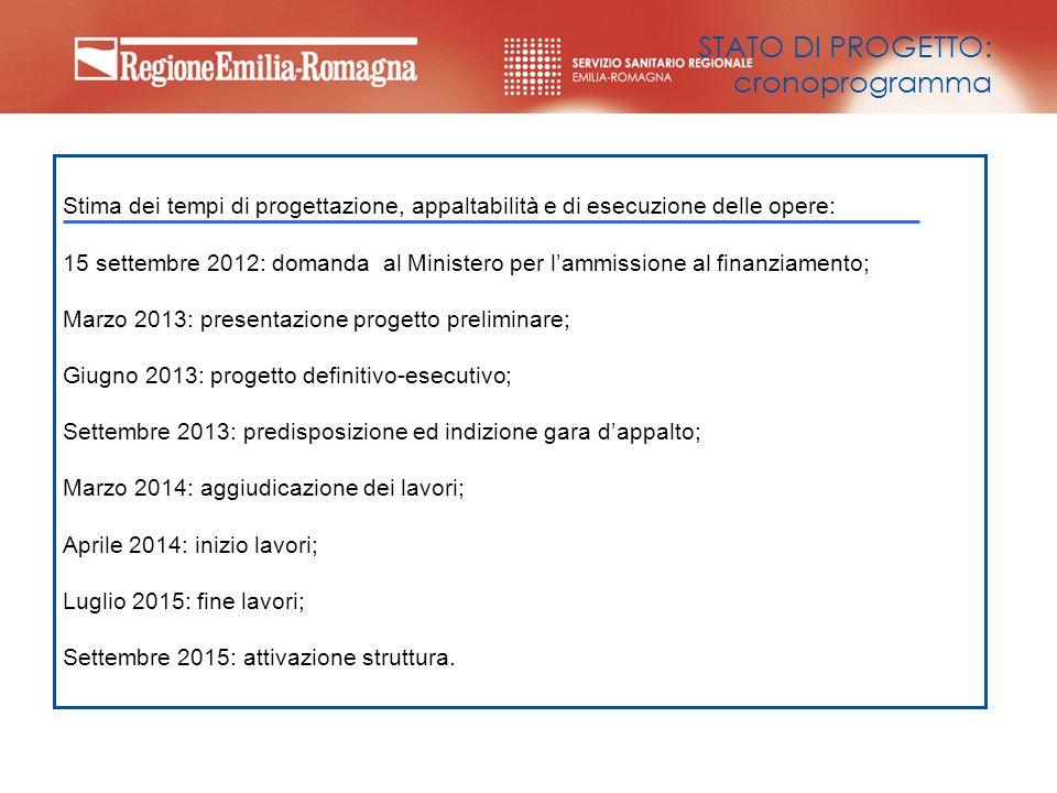 STATO DI PROGETTO: cronoprogramma Stima dei tempi di progettazione, appaltabilità e di esecuzione delle opere: 15 settembre 2012: domanda al Ministero