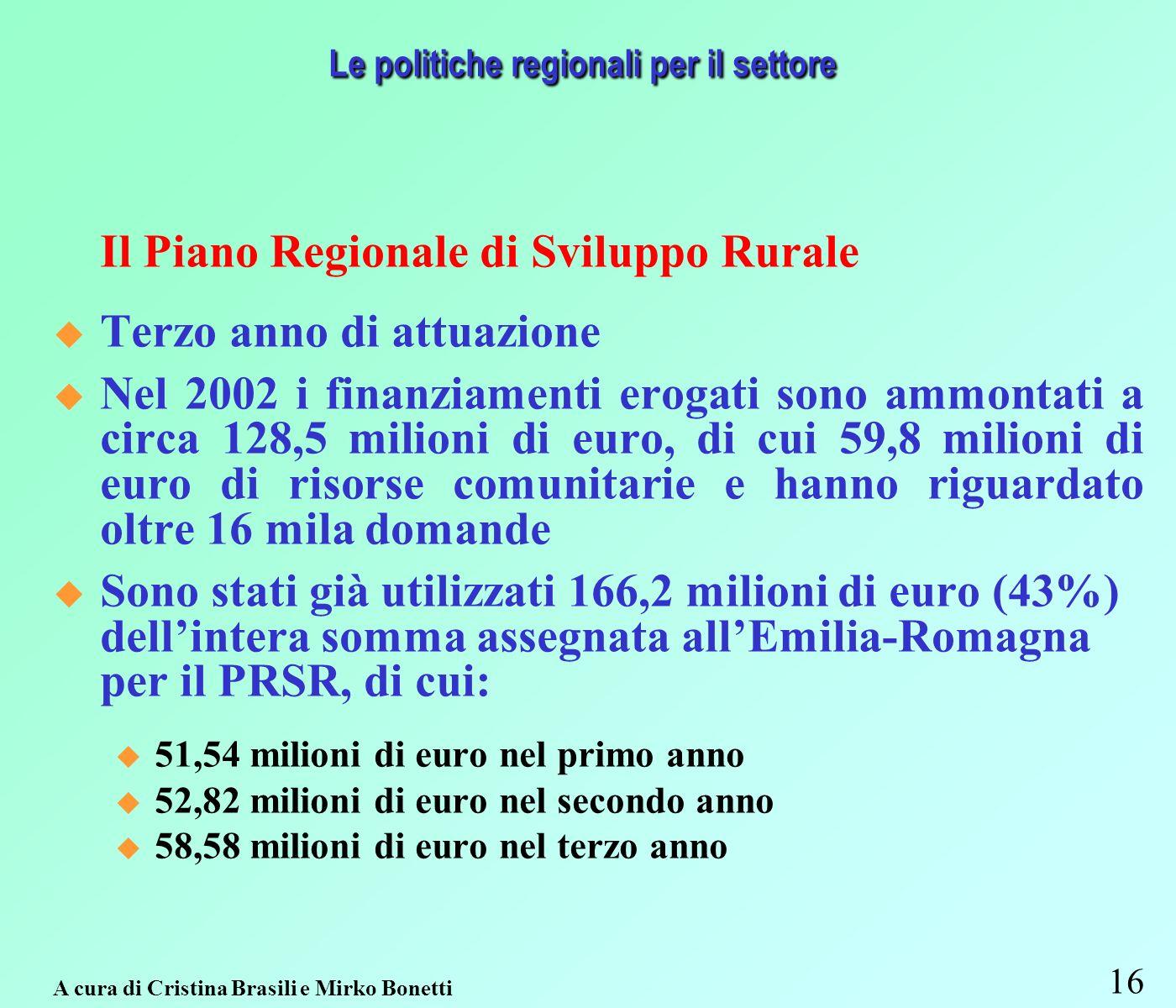 16 Le politiche regionali per il settore Il Piano Regionale di Sviluppo Rurale Terzo anno di attuazione Nel 2002 i finanziamenti erogati sono ammontati a circa 128,5 milioni di euro, di cui 59,8 milioni di euro di risorse comunitarie e hanno riguardato oltre 16 mila domande Sono stati già utilizzati 166,2 milioni di euro (43%) dellintera somma assegnata allEmilia-Romagna per il PRSR, di cui: u 51,54 milioni di euro nel primo anno u 52,82 milioni di euro nel secondo anno u 58,58 milioni di euro nel terzo anno A cura di Cristina Brasili e Mirko Bonetti