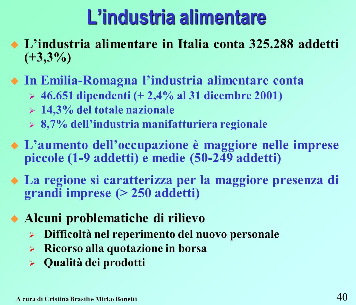 40 Lindustria alimentare in Italia conta 325.288 addetti (+3,3%) In Emilia-Romagna lindustria alimentare conta 46.651 dipendenti (+ 2,4% al 31 dicembre 2001) 14,3% del totale nazionale 8,7% dellindustria manifatturiera regionale Laumento delloccupazione è maggiore nelle imprese piccole (1-9 addetti) e medie (50-249 addetti) La regione si caratterizza per la maggiore presenza di grandi imprese (> 250 addetti) Alcuni problematiche di rilievo Difficoltà nel reperimento del nuovo personale Ricorso alla quotazione in borsa Qualità dei prodotti Lindustria alimentare A cura di Cristina Brasili e Mirko Bonetti