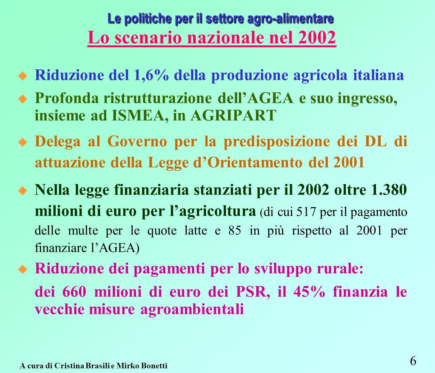 6 Le politiche per il settore agro-alimentare Lo scenario nazionale nel 2002 Riduzione del 1,6% della produzione agricola italiana Profonda ristrutturazione dellAGEA e suo ingresso, insieme ad ISMEA, in AGRIPART Delega al Governo per la predisposizione dei DL di attuazione della Legge dOrientamento del 2001 Nella legge finanziaria stanziati per il 2002 oltre 1.380 milioni di euro per lagricoltura ( di cui 517 per il pagamento delle multe per le quote latte e 85 in più rispetto al 2001 per finanziare lAGEA) Riduzione dei pagamenti per lo sviluppo rurale: dei 660 milioni di euro dei PSR, il 45% finanzia le vecchie misure agroambientali A cura di Cristina Brasili e Mirko Bonetti
