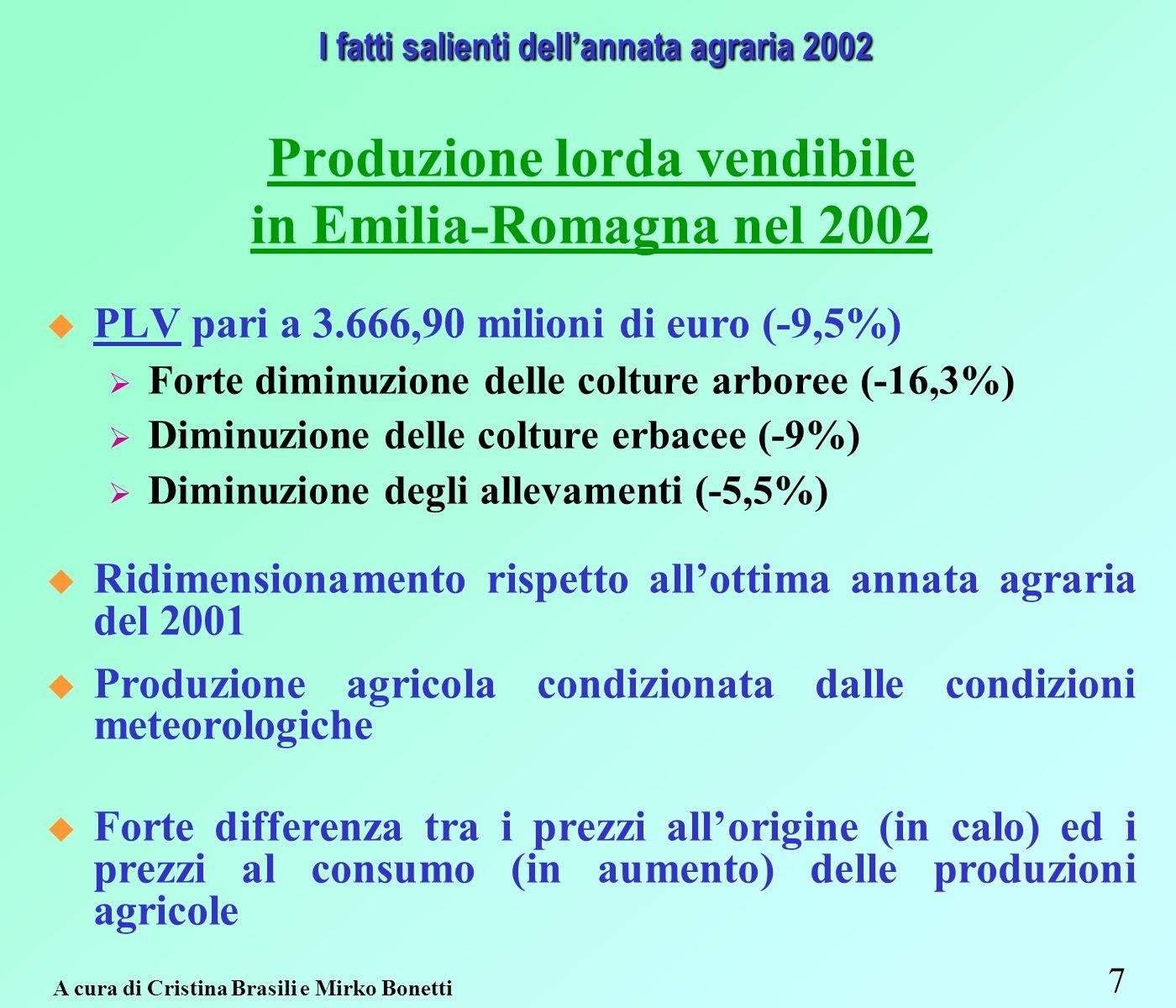 7 I fatti salienti dellannata agraria 2002 I fatti salienti dellannata agraria 2002 Produzione lorda vendibile in Emilia-Romagna nel 2002 PLV pari a 3.666,90 milioni di euro (-9,5%) Forte diminuzione delle colture arboree (-16,3%) Diminuzione delle colture erbacee (-9%) Diminuzione degli allevamenti (-5,5%) Ridimensionamento rispetto allottima annata agraria del 2001 Produzione agricola condizionata dalle condizioni meteorologiche Forte differenza tra i prezzi allorigine (in calo) ed i prezzi al consumo (in aumento) delle produzioni agricole A cura di Cristina Brasili e Mirko Bonetti