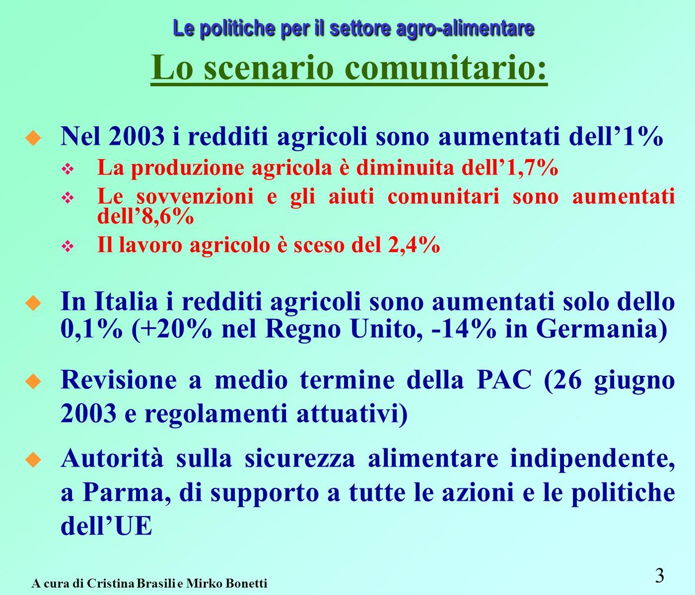 44 Interventi strutturali e di mercato Spesa della PAC e per il PRSR (2000 - 2003)* in Emilia-Romagna (000 di euro) *I dati al 2003 sono provvisori.