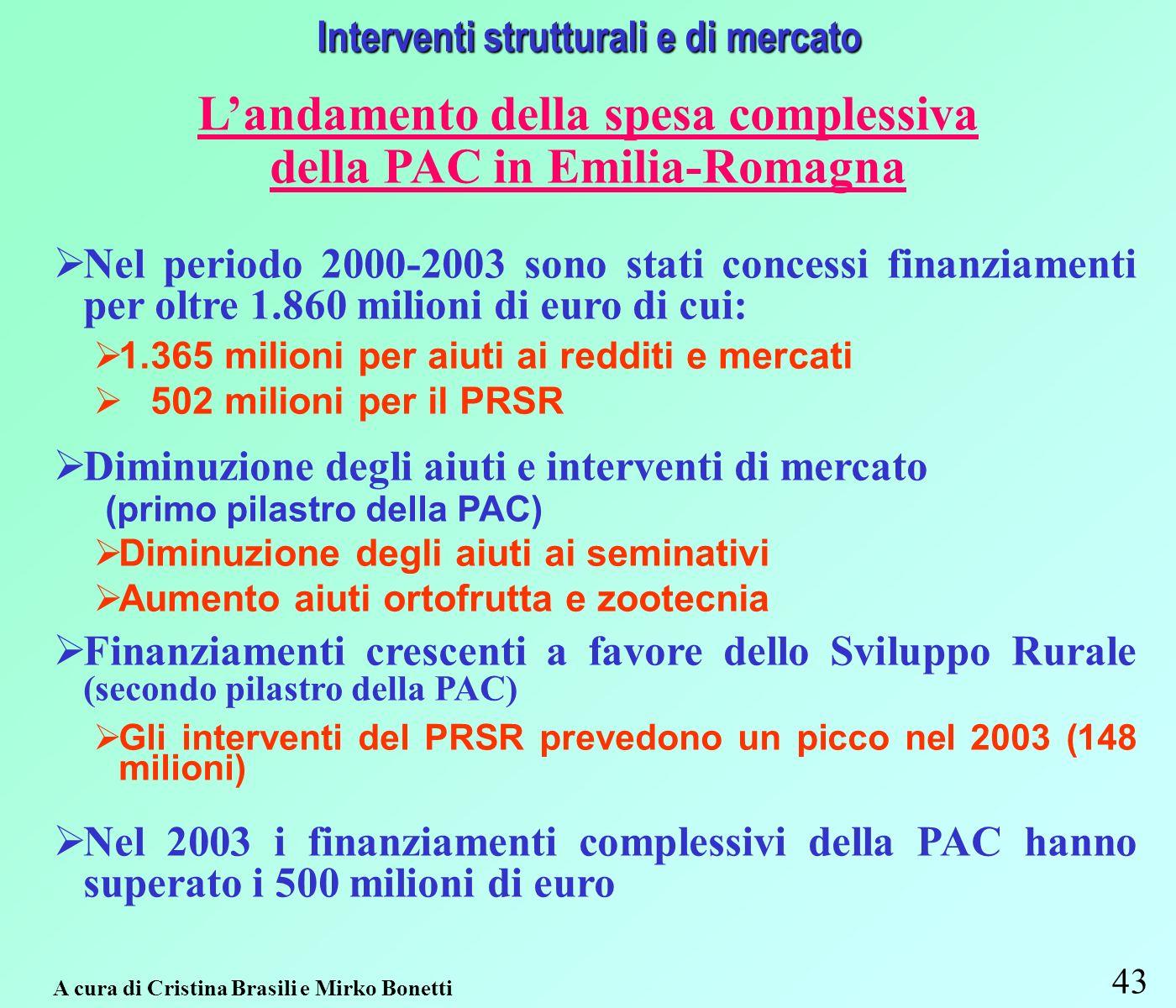43 Interventi strutturali e di mercato Landamento della spesa complessiva della PAC in Emilia-Romagna Nel periodo 2000-2003 sono stati concessi finanziamenti per oltre 1.860 milioni di euro di cui: 1.365 milioni per aiuti ai redditi e mercati 502 milioni per il PRSR Diminuzione degli aiuti e interventi di mercato (primo pilastro della PAC) Diminuzione degli aiuti ai seminativi Aumento aiuti ortofrutta e zootecnia Finanziamenti crescenti a favore dello Sviluppo Rurale (secondo pilastro della PAC) Gli interventi del PRSR prevedono un picco nel 2003 (148 milioni) Nel 2003 i finanziamenti complessivi della PAC hanno superato i 500 milioni di euro A cura di Cristina Brasili e Mirko Bonetti