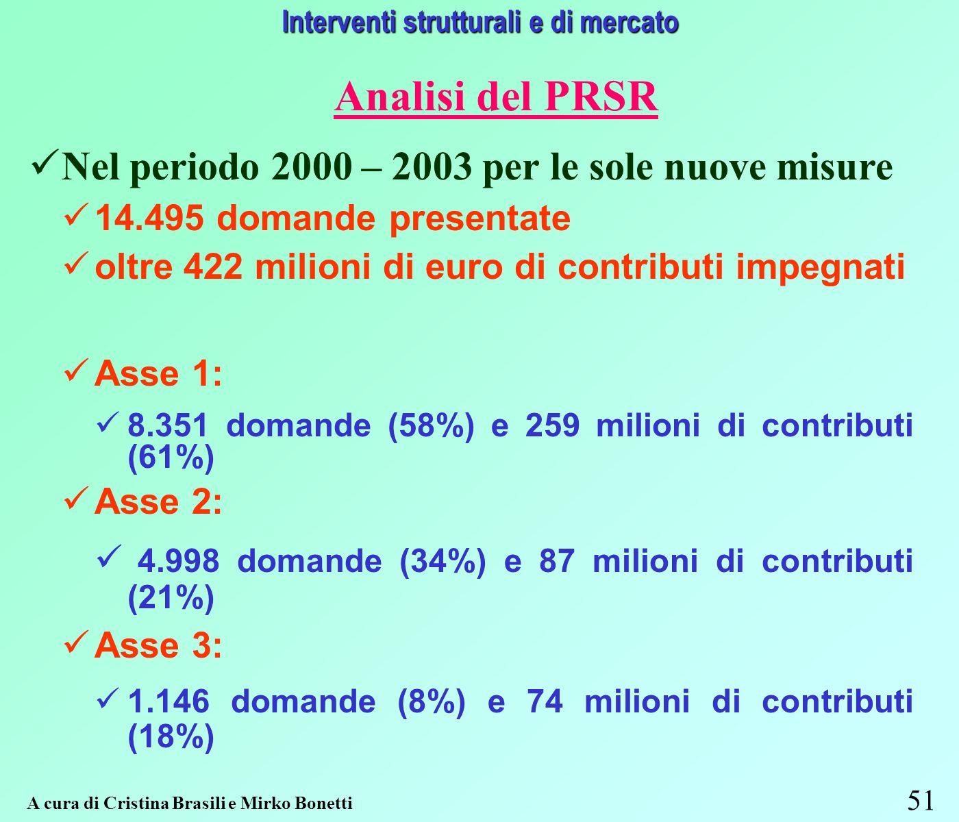 51 Interventi strutturali e di mercato Analisi del PRSR A cura di Cristina Brasili e Mirko Bonetti Nel periodo 2000 – 2003 per le sole nuove misure 14.495 domande presentate oltre 422 milioni di euro di contributi impegnati Asse 1: 8.351 domande (58%) e 259 milioni di contributi (61%) Asse 2: 4.998 domande (34%) e 87 milioni di contributi (21%) Asse 3: 1.146 domande (8%) e 74 milioni di contributi (18%)