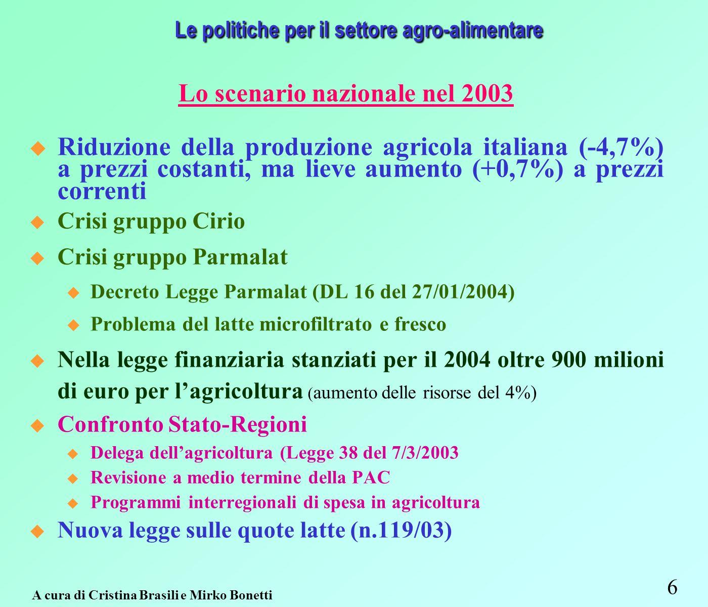 27 A cura di Cristina Brasili e Mirko Bonetti Gli scambi con lestero Scambi con lestero di prodotti agroalimentari in Emilia-Romagna (2002-2003) Fonte: nostre elaborazioni su dati Istat