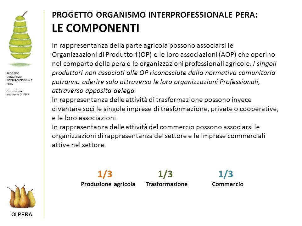 OI PERA PROGETTO ORGANISMO INTERPROFESSIONALE PERA: LE COMPONENTI In rappresentanza della parte agricola possono associarsi le Organizzazioni di Produttori (OP) e le loro associazioni (AOP) che operino nel comparto della pera e le organizzazioni professionali agricole.