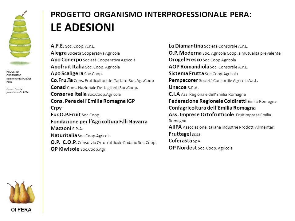 OI PERA PROGETTO ORGANISMO INTERPROFESSIONALE PERA: LE ADESIONI A.F.E.