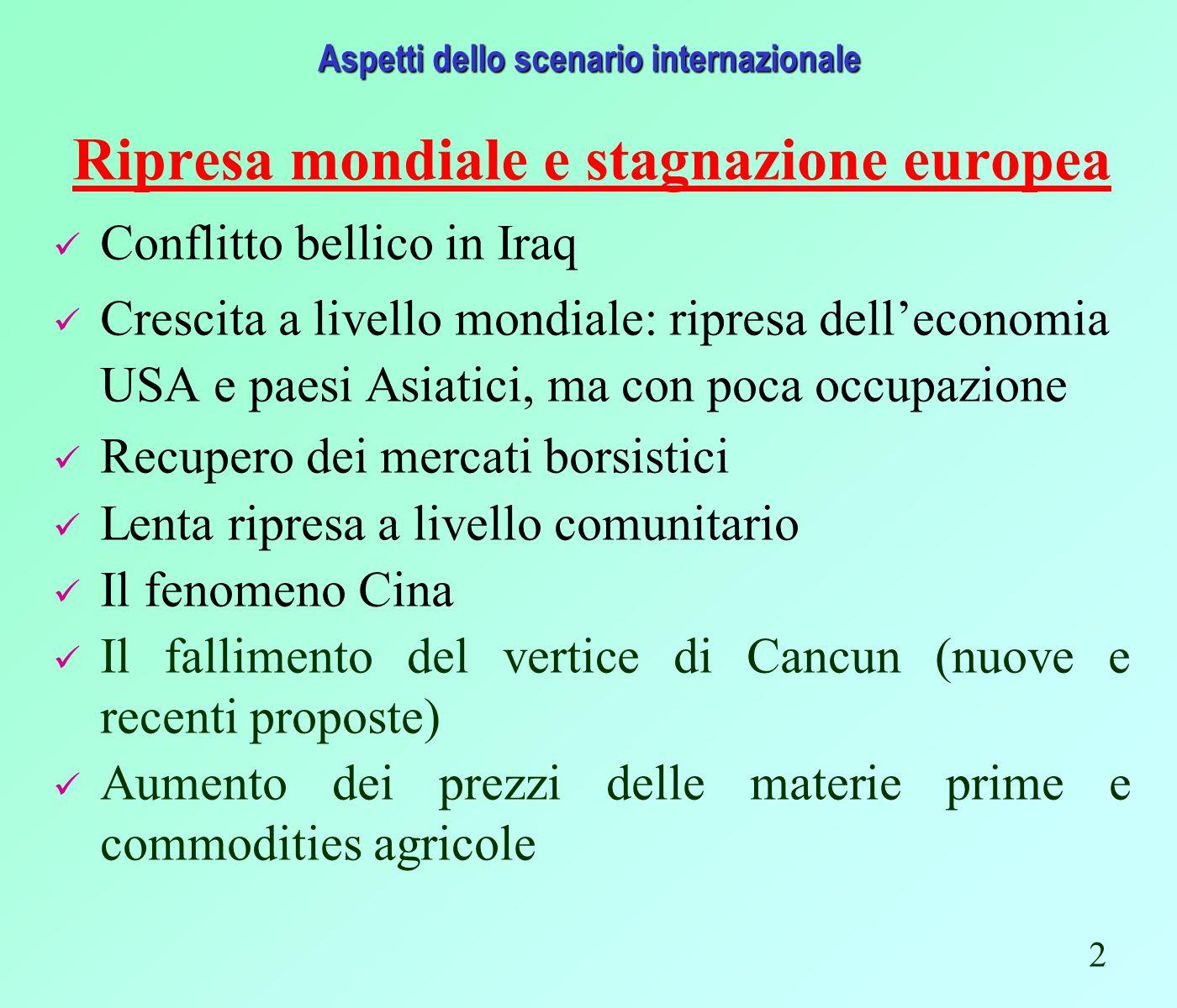 Occupati in agricoltura in Emilia-Romagna (migliaia di unità) Fonte: ISTAT I fatti salienti dellannata agraria 2003 93 13