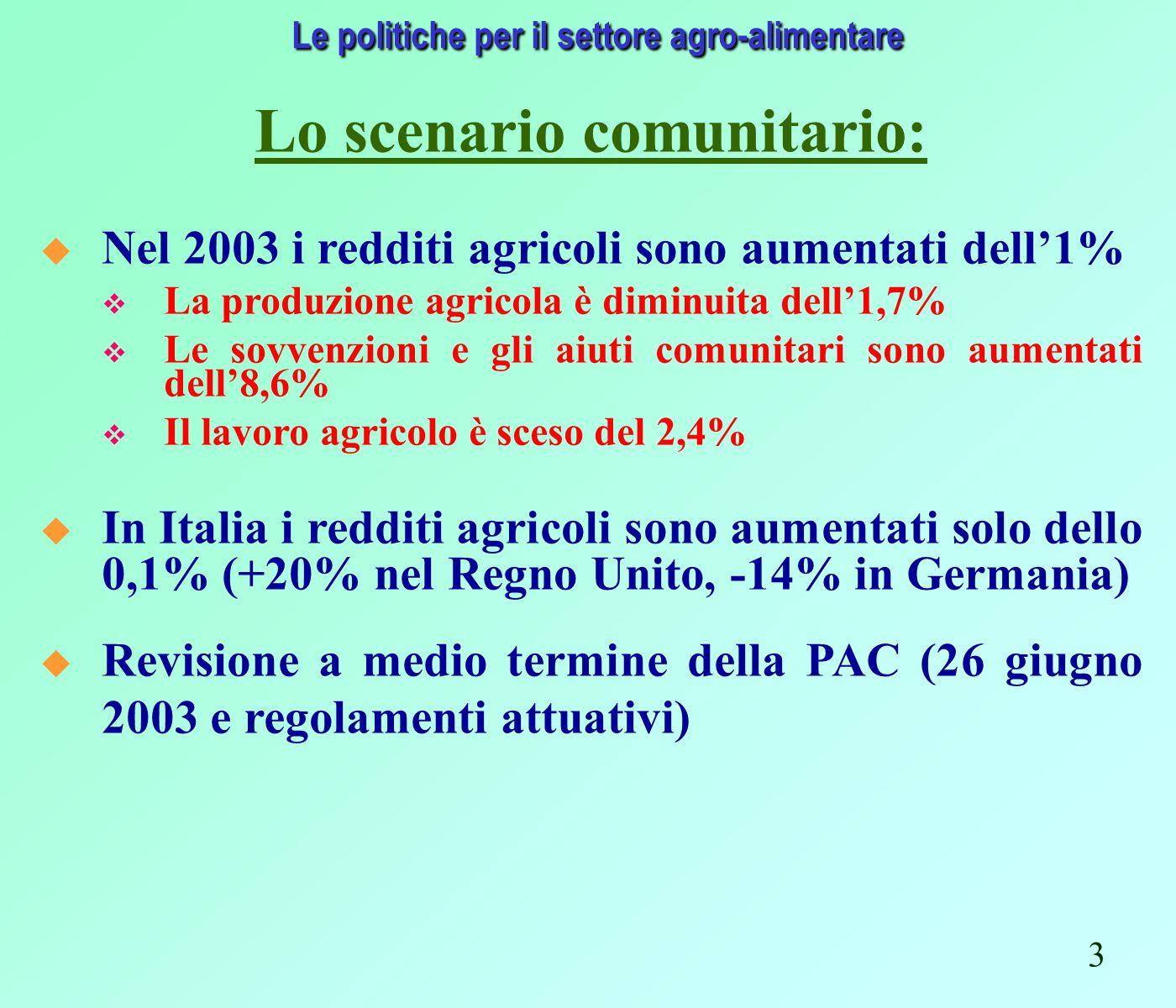 Impiego degli extracomunitari per comparti in agricoltura in Emilia-Romagna nel 2002 (numero) Fonte: elaborazione su dati Inea I fatti salienti dellannata agraria 2003 14